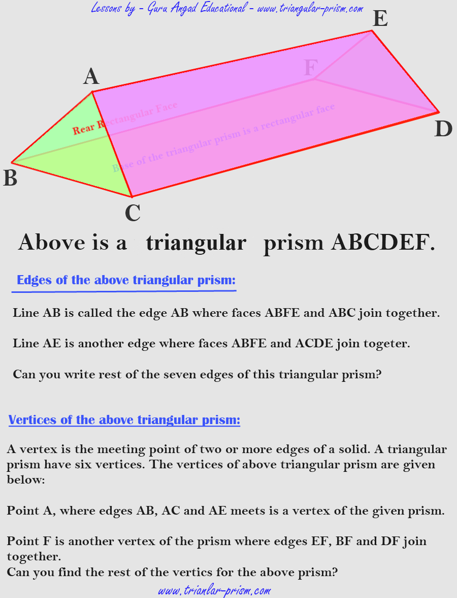 Basics about a triangular prism. It have five faces, six vertices and nine edges. Elementary grade math students can learn these as early math advantage.